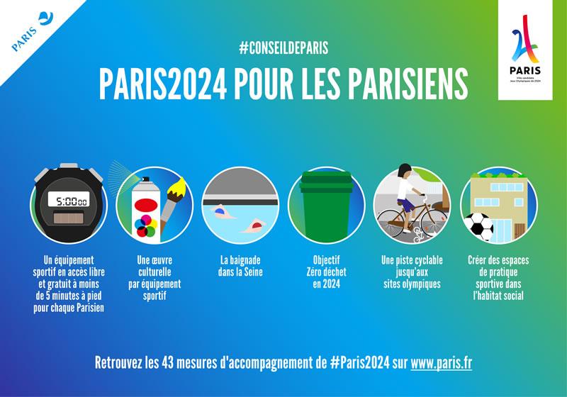 Infographie Conseil de Paris Paris 2024