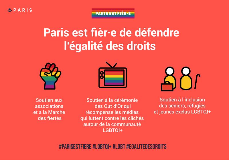 Paris, capitale des droits LGBTQI
