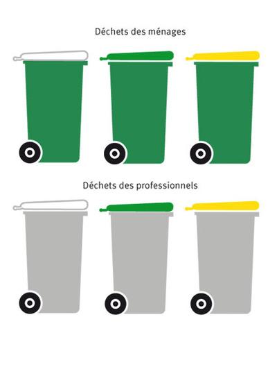 Bacs de collecte déchets des ménages et déchets des professionnels
