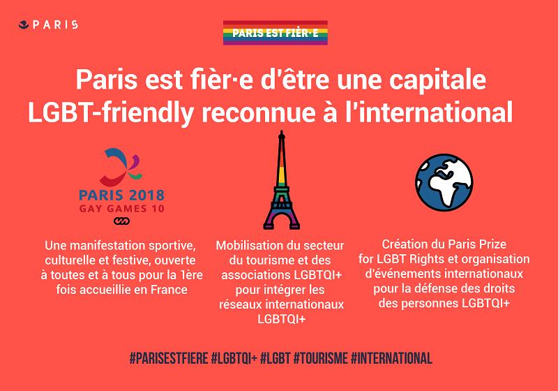 Paris capitale des droits LGBTQI: Capitale LGBT Friendly internationale