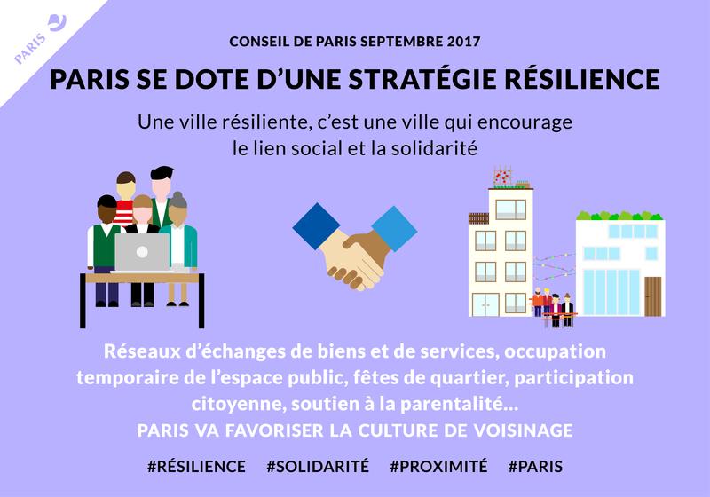 Conseil de Paris septembre 2017: Paris lance sa stratégie résilience