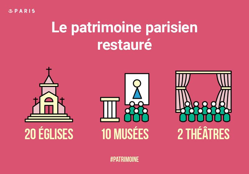 Infographie Conseil de Paris mai 2018