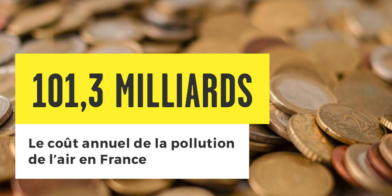 101.3 milliards € : le coût annuel de la pollution de l'air en France