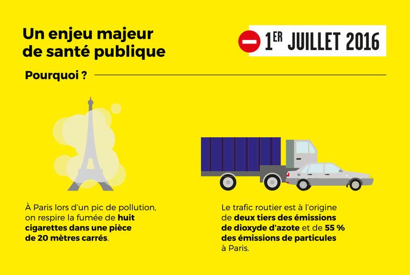 Chiffres pollution 11