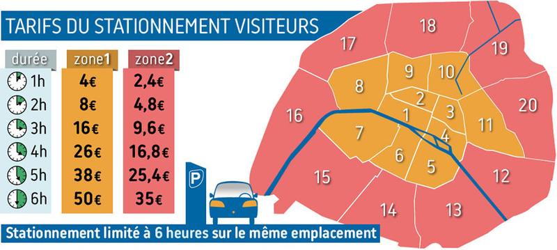 Le stationnement se réforme pour améliorer les services aux Parisiens  Infographie 3