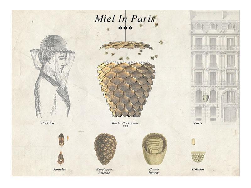 FAIRE 2018: projet MIEL IN PARIS doc