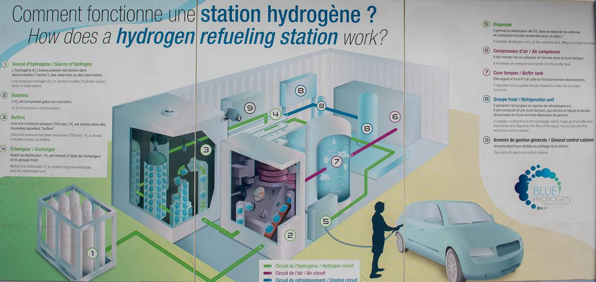 Taxi à hydrogène Hype