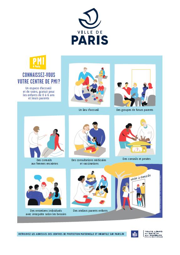 Affiche sur l'utilité des centres de PMI de Paris
