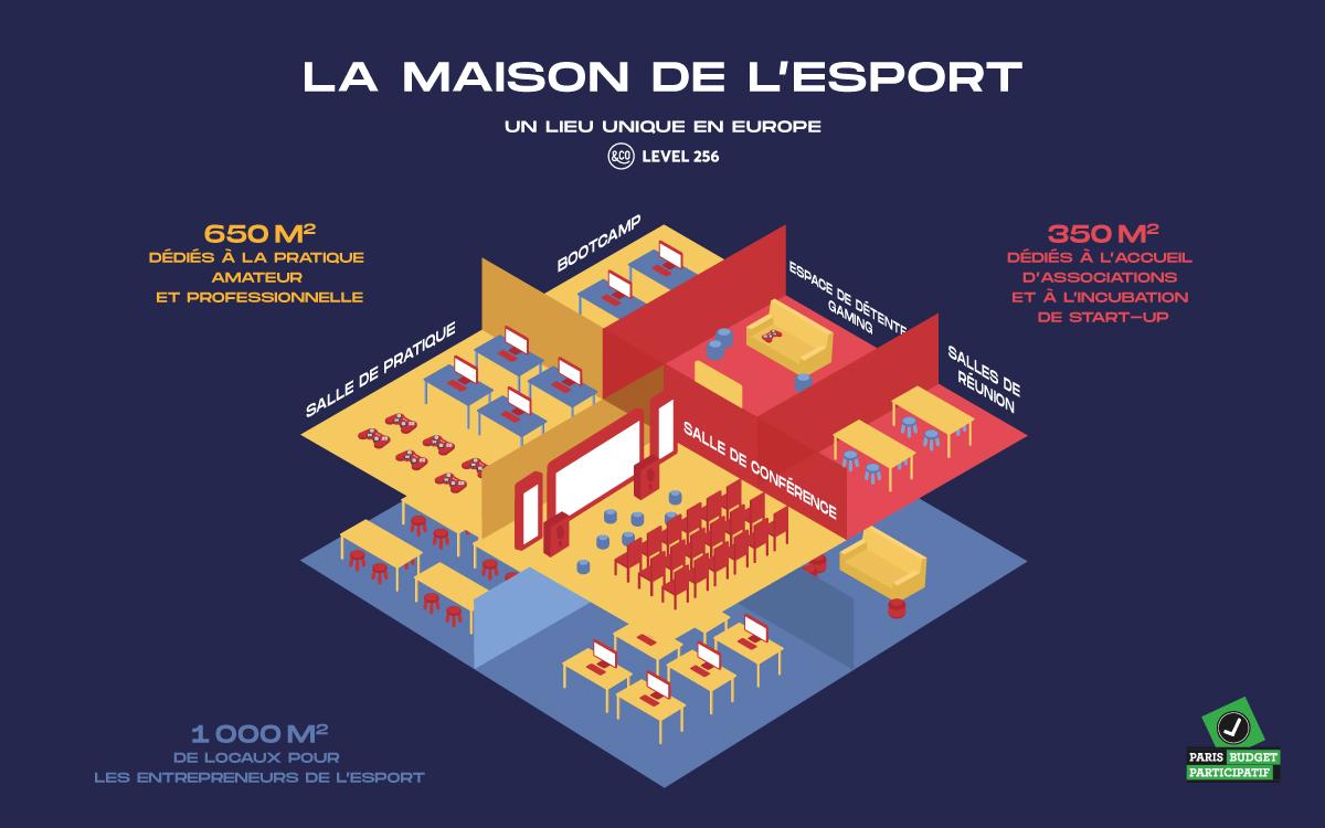 La Maison de L'Esport