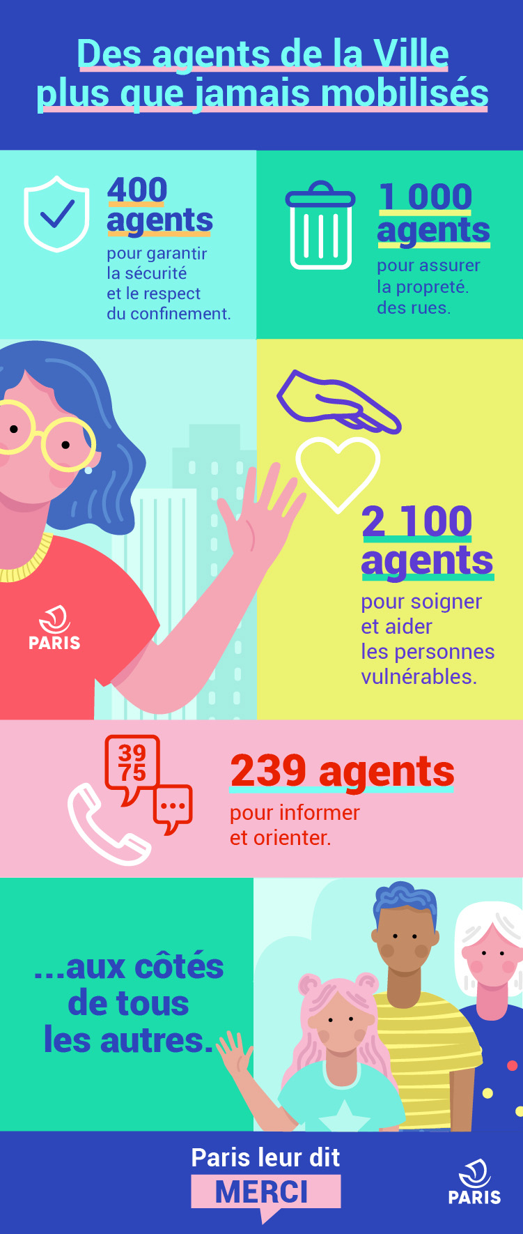 Infographie mobilisation agents