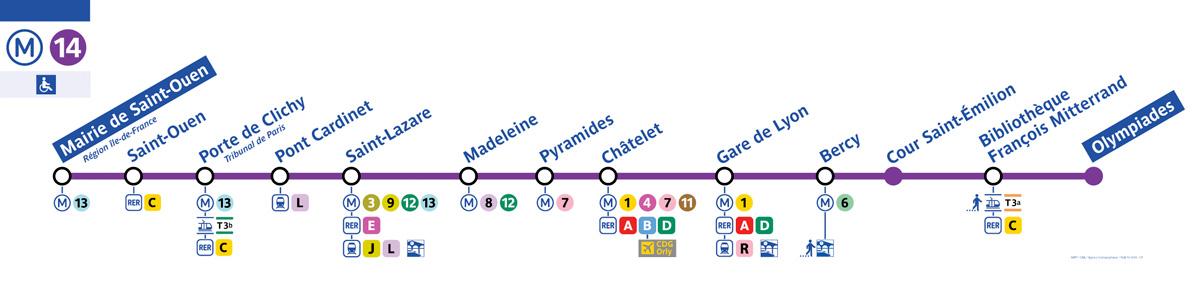 Plan de métro de la ligne 14.