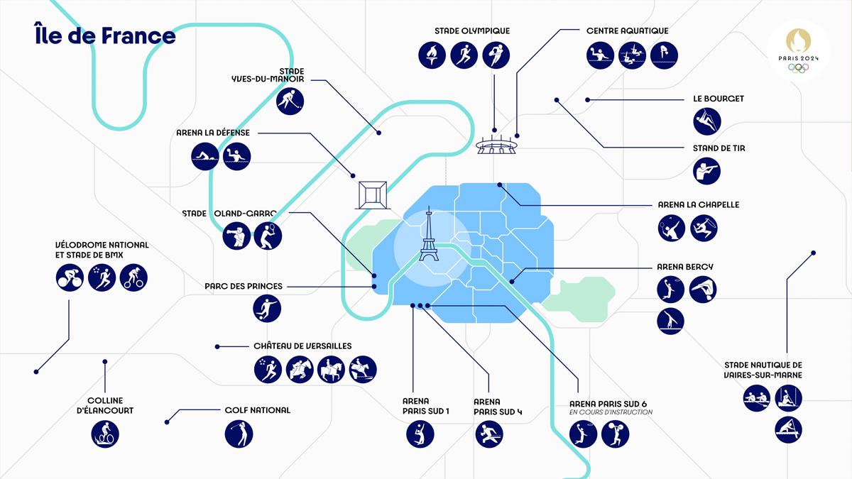 Sites de compétition ,Jeux Olympiques de #Paris2024
