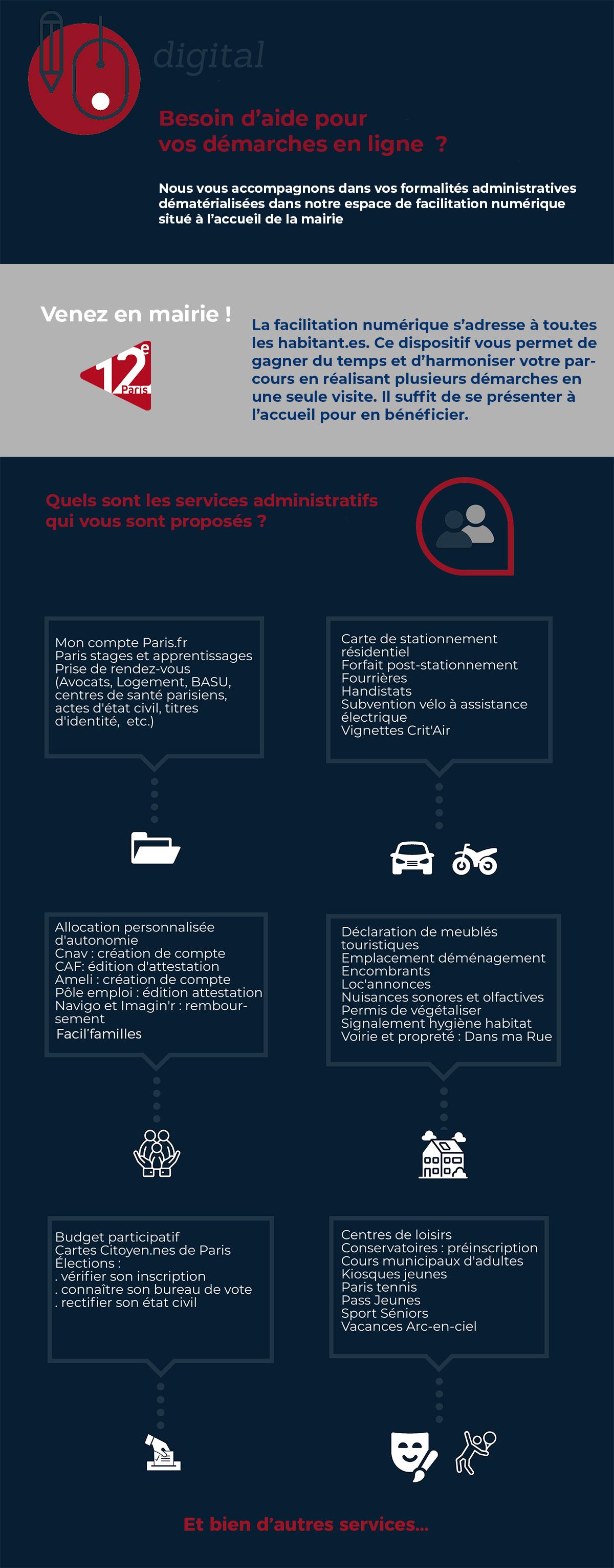 Visuel sur la facilitation numérique, un service destiné à informer et accompagner les usagers dans leurs démarches administratives en ligne