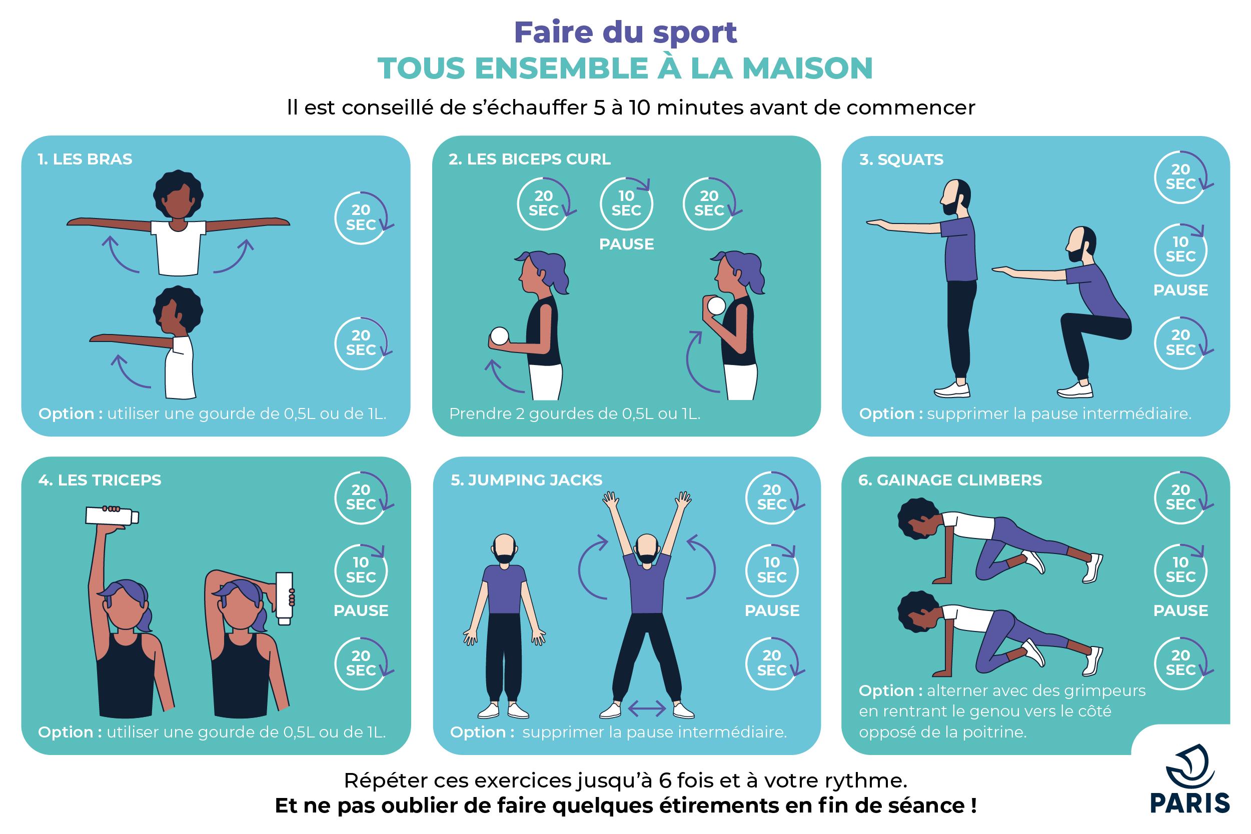 Infographie présentant des exercices de sport à la maison, à faire en famille