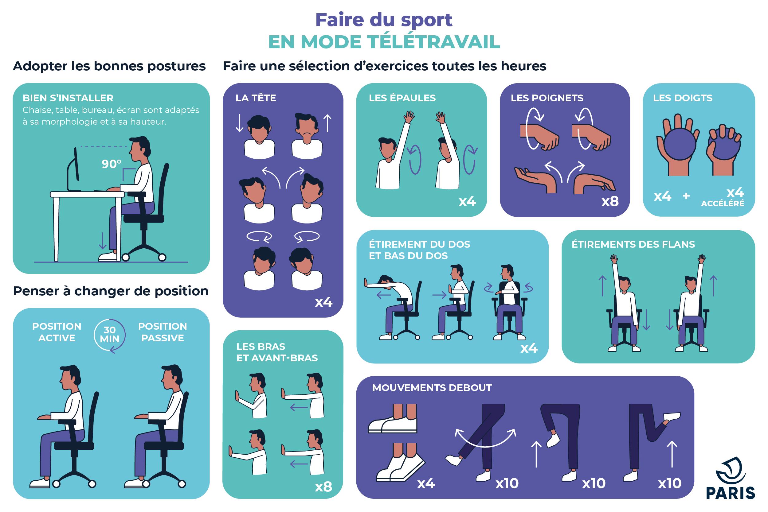 Infographie présentant des exercices de sport à la maison, à faire même en télétravail