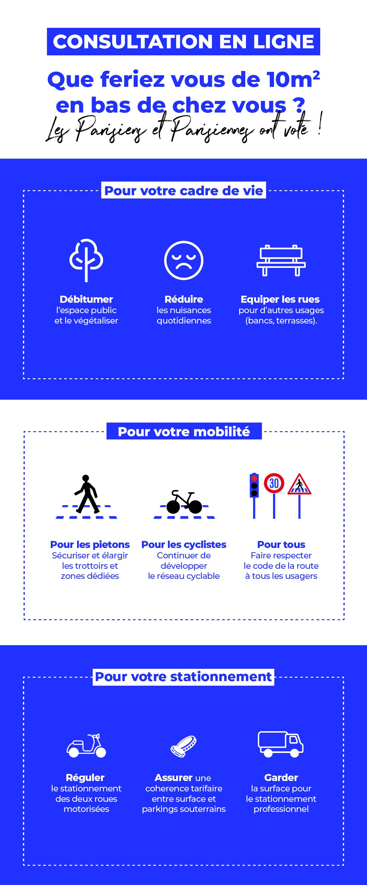 Infographie consultation