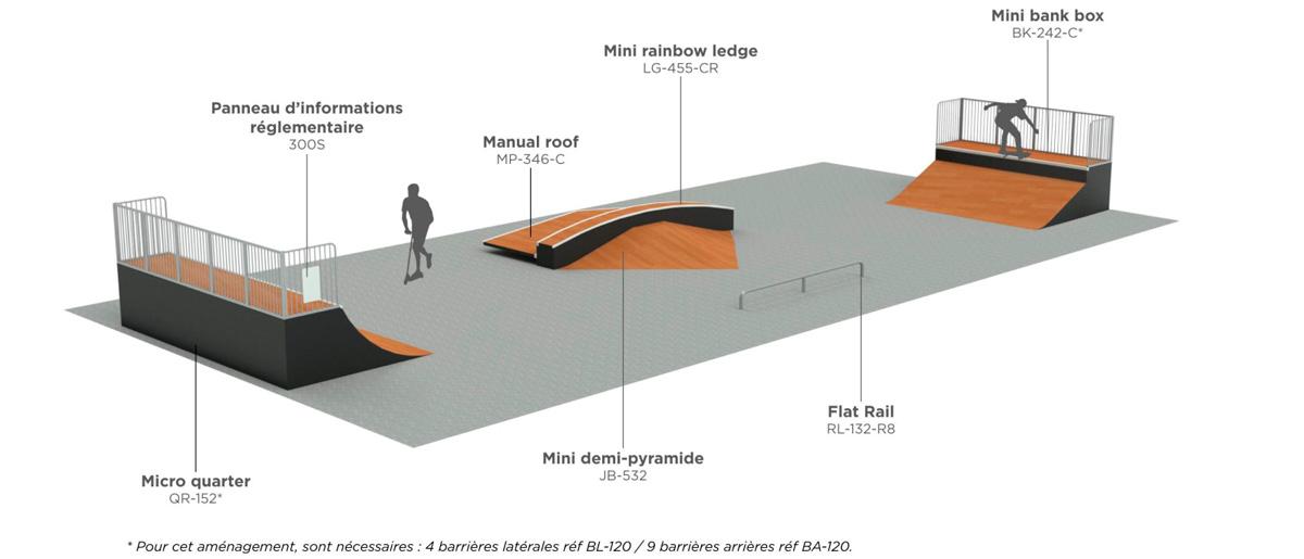 Plan détaillé du skate Parc