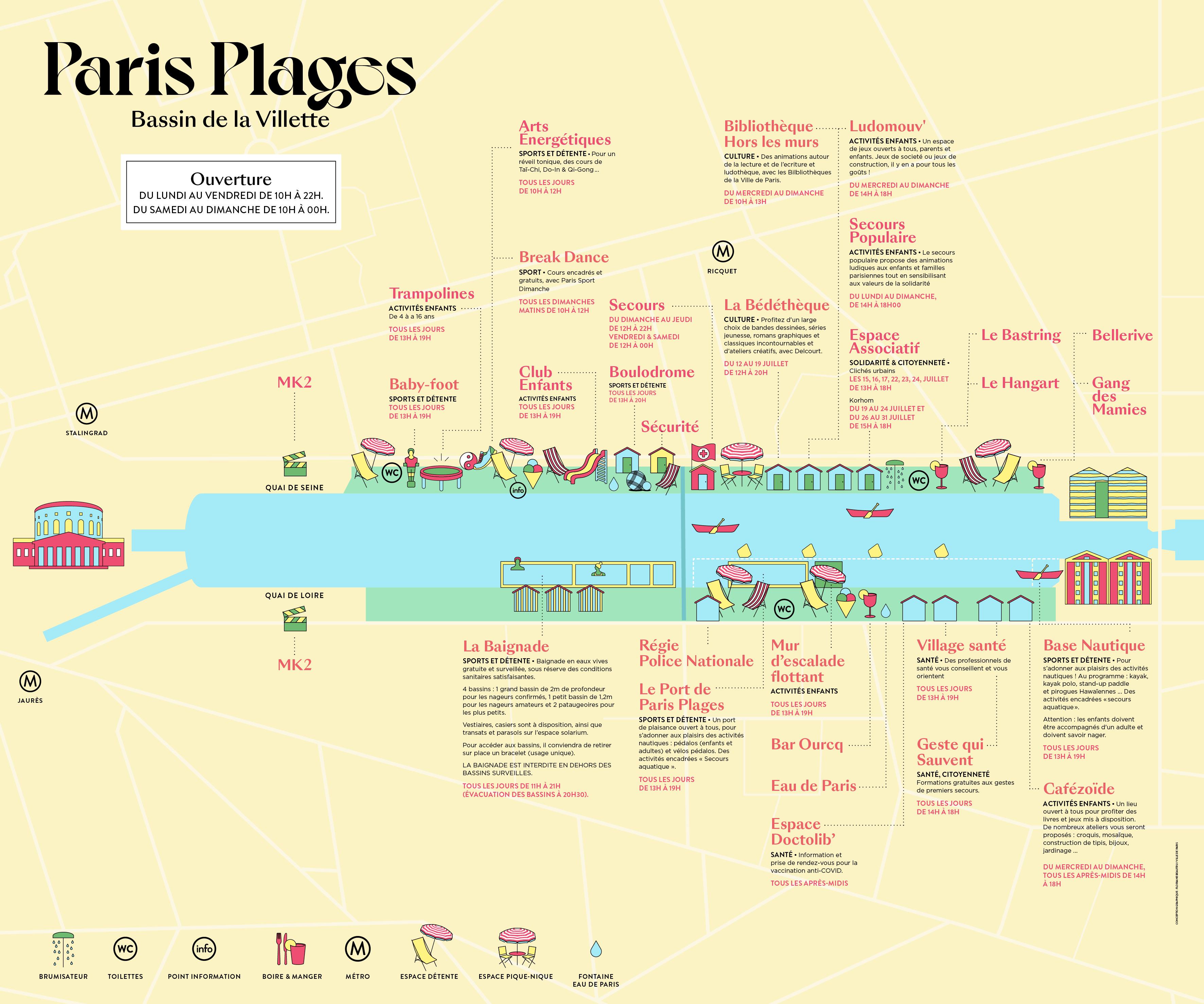 Plan Paris Plages , Bassin de la Villette.