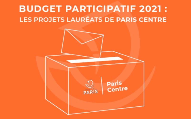 Lauréats du Budget Participatif