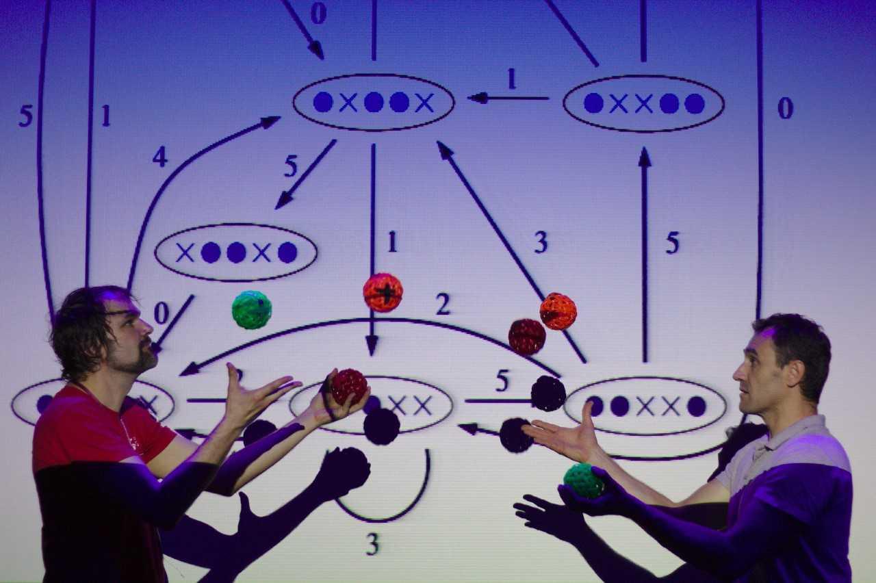Jonglerie musicale, automates et combinatoire |