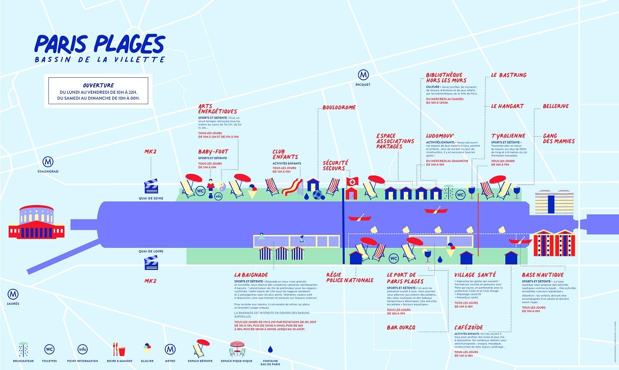 Plan Paris Plages 2020 - bassin de la Villette