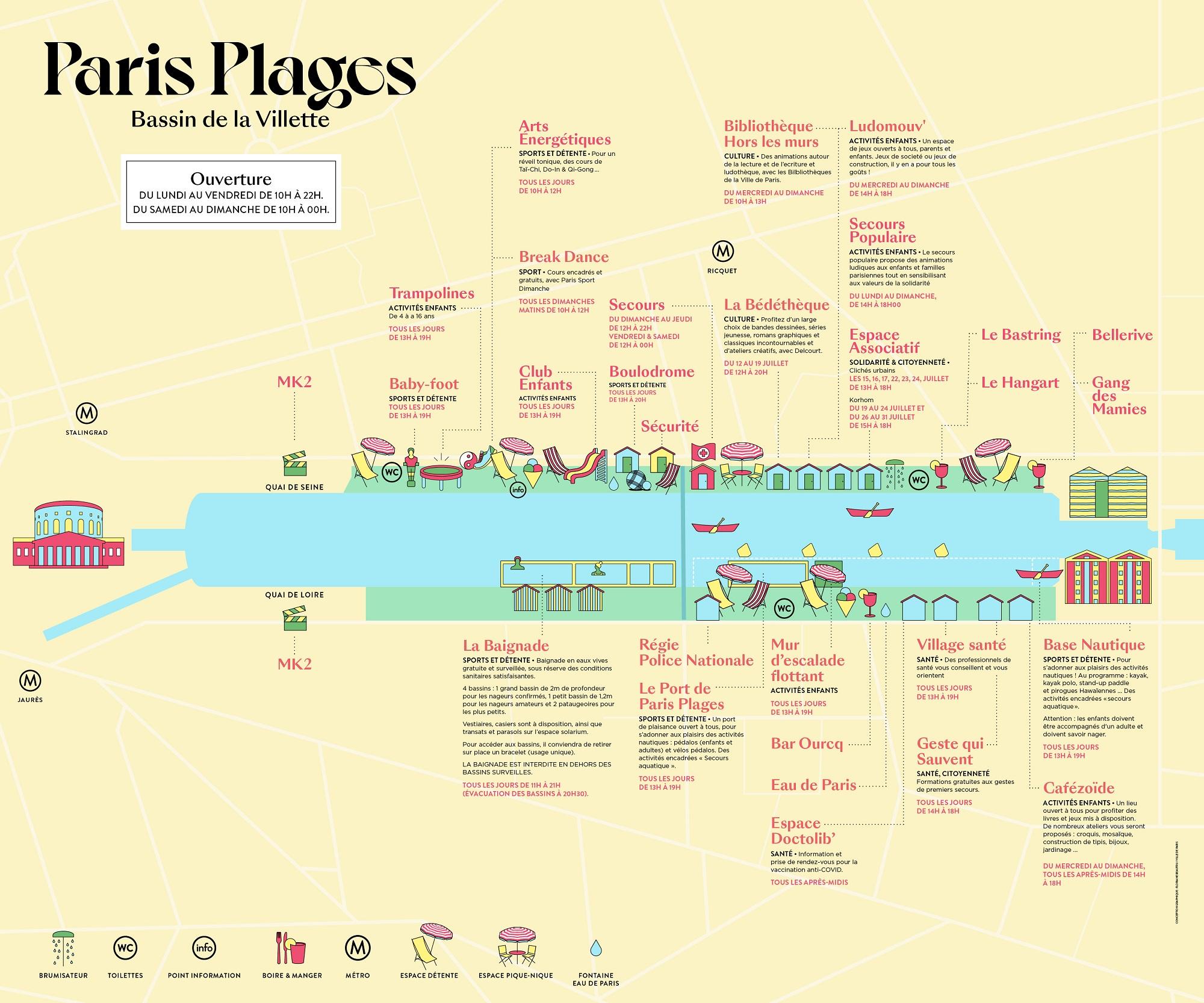 Plan PPlages Villette 2021