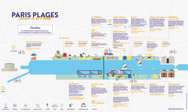 Plan Bassin de la Villette