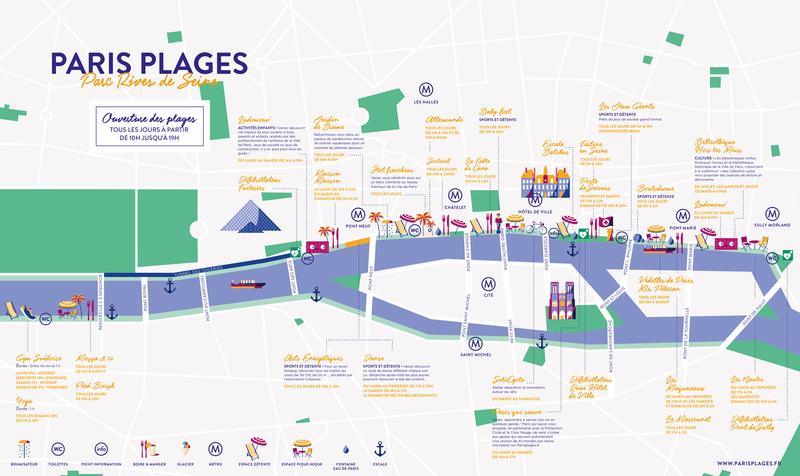 Plan de Paris Plages Rives de Seine 2018