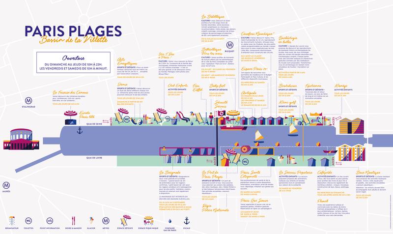 Plan de Paris Plages 2018 Bassin de la Villette