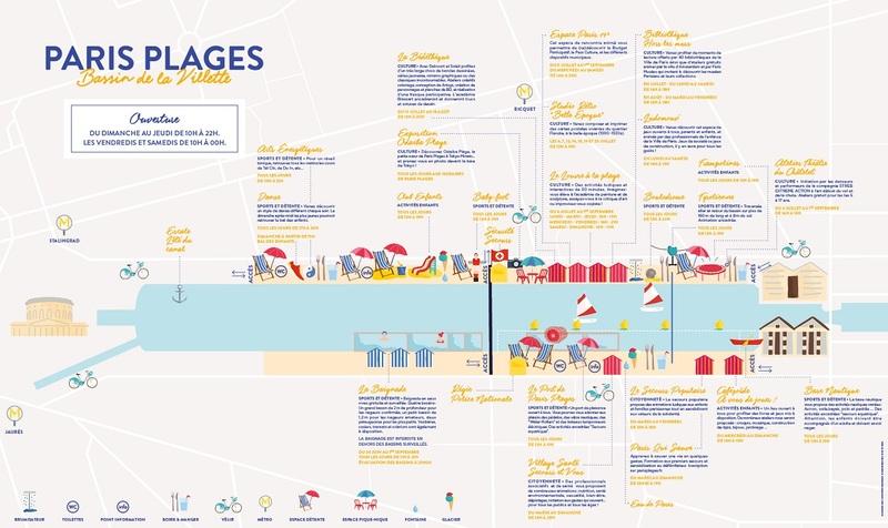 Plan Paris Plages Bassin de la Villette 2019