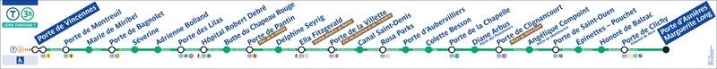 Plan du tram 3b (ratp)